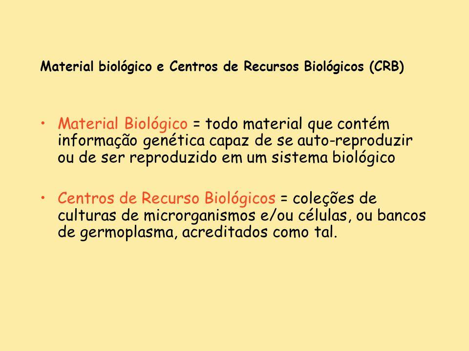 Material biológico e Centros de Recursos Biológicos (CRB) Material Biológico = todo material que contém informação genética capaz de se auto-reproduzi