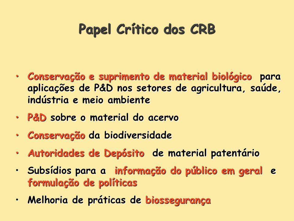 Papel Crítico dos CRB Conservação e suprimento de material biológico para aplicações de P&D nos setores de agricultura, saúde, indústria e meio ambien