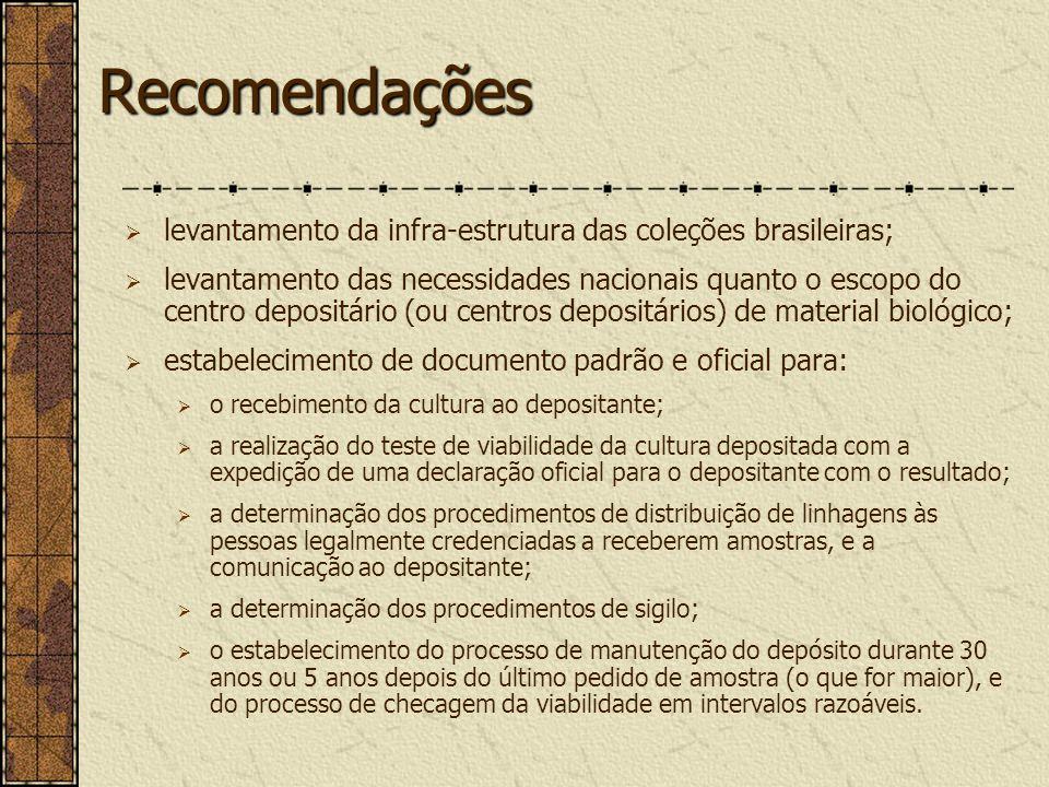 Recomendações levantamento da infra-estrutura das coleções brasileiras; levantamento das necessidades nacionais quanto o escopo do centro depositário