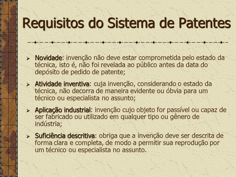 Requisitos do Sistema de Patentes Novidade Novidade: invenção não deve estar comprometida pelo estado da técnica, isto é, não foi revelada ao público