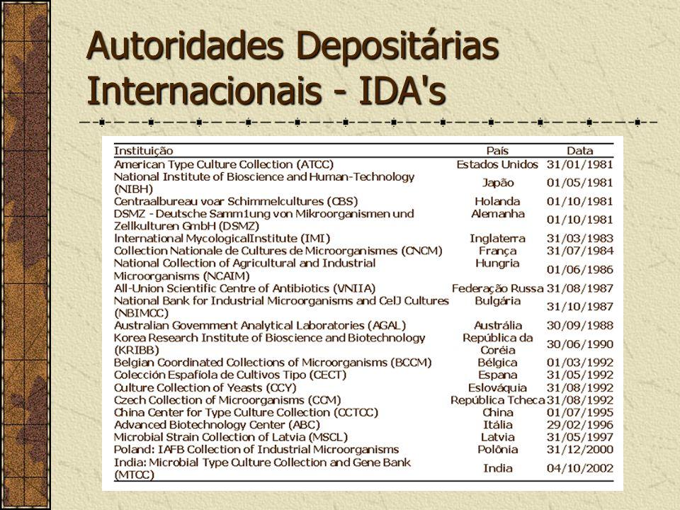 Autoridades Depositárias Internacionais - IDA's