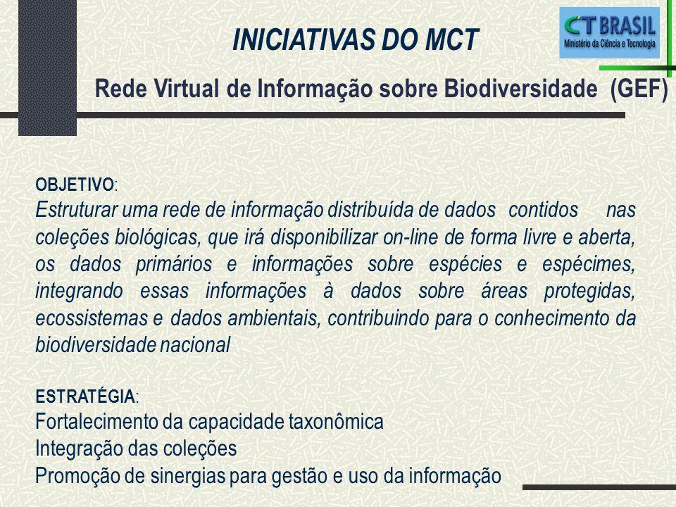 OBJETIVO : Estruturar uma rede de informação distribuída de dados contidos nas coleções biológicas, que irá disponibilizar on-line de forma livre e aberta, os dados primários e informações sobre espécies e espécimes, integrando essas informações à dados sobre áreas protegidas, ecossistemas e dados ambientais, contribuindo para o conhecimento da biodiversidade nacional ESTRATÉGIA : Fortalecimento da capacidade taxonômica Integração das coleções Promoção de sinergias para gestão e uso da informação INICIATIVAS DO MCT Rede Virtual de Informação sobre Biodiversidade (GEF)