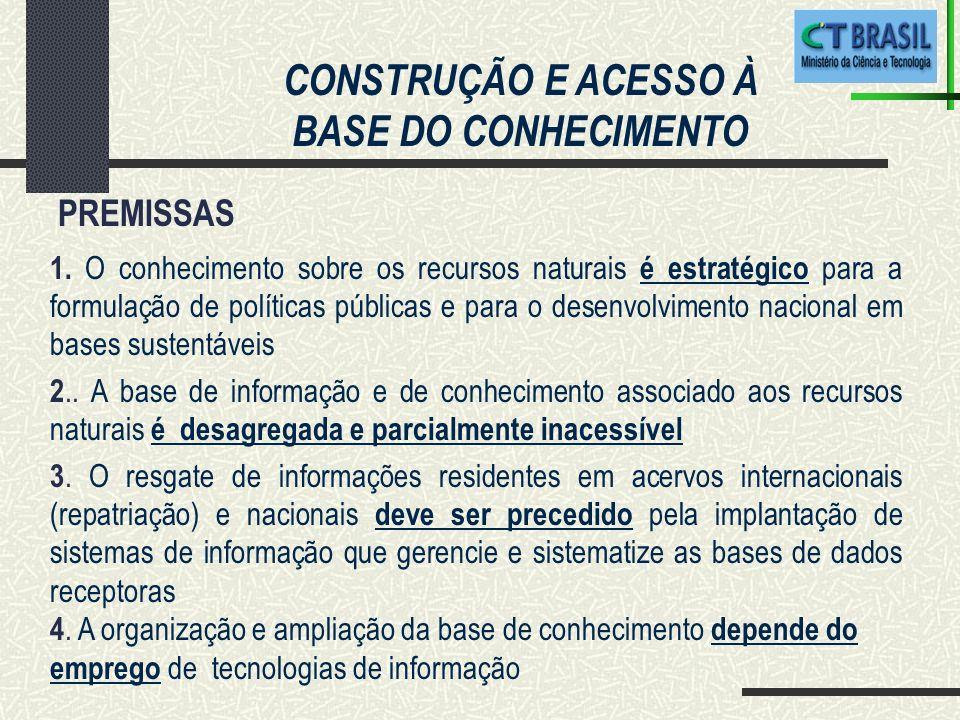 CONSTRUÇÃO E ACESSO À BASE DO CONHECIMENTO 1.