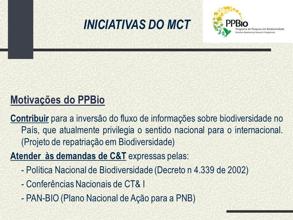 Motivações do PPBio Contribuir para a inversão do fluxo de informações sobre biodiversidade no País, que atualmente privilegia o sentido nacional para o internacional.