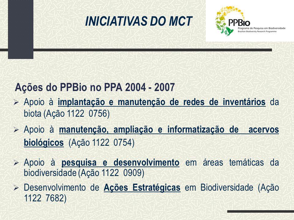 Ações do PPBio no PPA 2004 - 2007 Apoio à implantação e manutenção de redes de inventários da biota (Ação 1122 0756) Apoio à manutenção, ampliação e informatização de acervos biológicos (Ação 1122 0754) Apoio à pesquisa e desenvolvimento em áreas temáticas da biodiversidade (Ação 1122 0909) Desenvolvimento de Ações Estratégicas em Biodiversidade (Ação 1122 7682) INICIATIVAS DO MCT