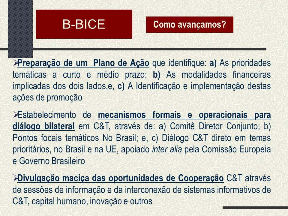 B-BICE Preparação de um Plano de Ação que identifique: a) As prioridades temáticas a curto e médio prazo; b) As modalidades financeiras implicadas dos dois lados,e, c) A Identificação e implementação destas ações de promoção Estabelecimento de mecanismos formais e operacionais para diálogo bilateral em C&T, através de: a) Comitê Diretor Conjunto; b) Pontos focais temáticos No Brasil; e, c) Diálogo C&T direto em temas prioritários, no Brasil e na UE, apoiado inter alia pela Comissão Europeia e Governo Brasileiro Divulgação maciça das oportunidades de Cooperação C&T através de sessões de informação e da interconexão de sistemas informativos de C&T, capital humano, inovação e outros Como avançamos?