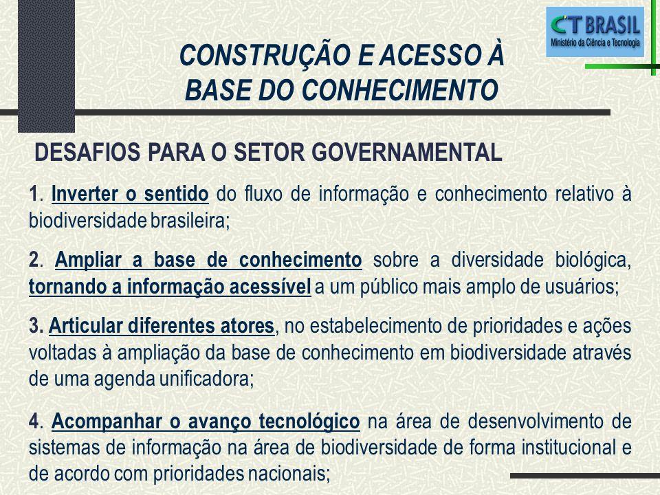 CONSTRUÇÃO E ACESSO À BASE DO CONHECIMENTO DESAFIOS PARA O SETOR GOVERNAMENTAL 5.