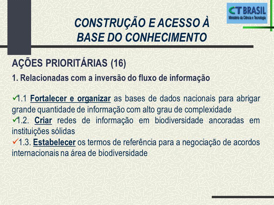 CONSTRUÇÃO E ACESSO À BASE DO CONHECIMENTO AÇÕES PRIORITÁRIAS (16) 1.1 Fortalecer e organizar as bases de dados nacionais para abrigar grande quantidade de informação com alto grau de complexidade 1.2.