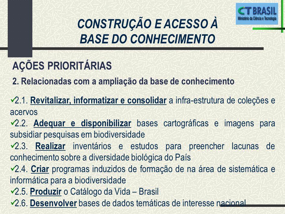Os Programas Quadro de Pesquisa e Desenvolvimento Tecnológico da União Européia Possibilidades de Cooperação Internacional com a CCE Programas Bilaterais : Por intermédio da Agência Brasileira de Cooperação - ABC.