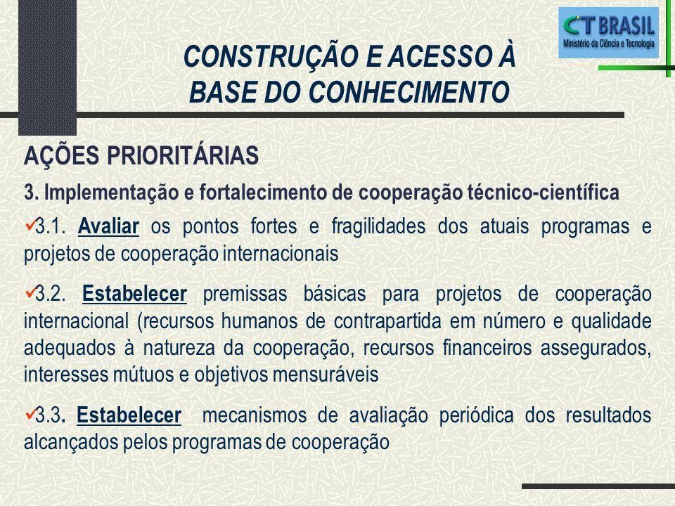 CONSTRUÇÃO E ACESSO À BASE DO CONHECIMENTO AÇÕES PRIORITÁRIAS 3.