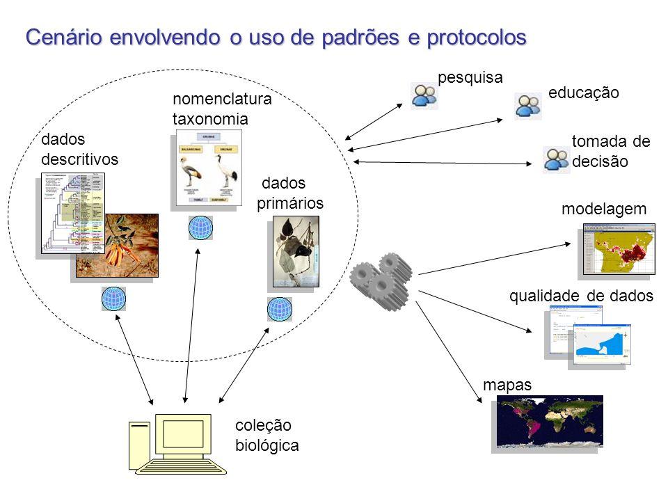 Cenário envolvendo o uso de padrões e protocolos dados descritivos nomenclatura taxonomia modelagem qualidade de dados mapas dados primários educação