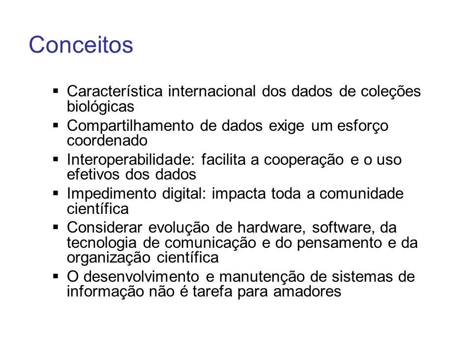 Conceitos Característica internacional dos dados de coleções biológicas Compartilhamento de dados exige um esforço coordenado Interoperabilidade: faci