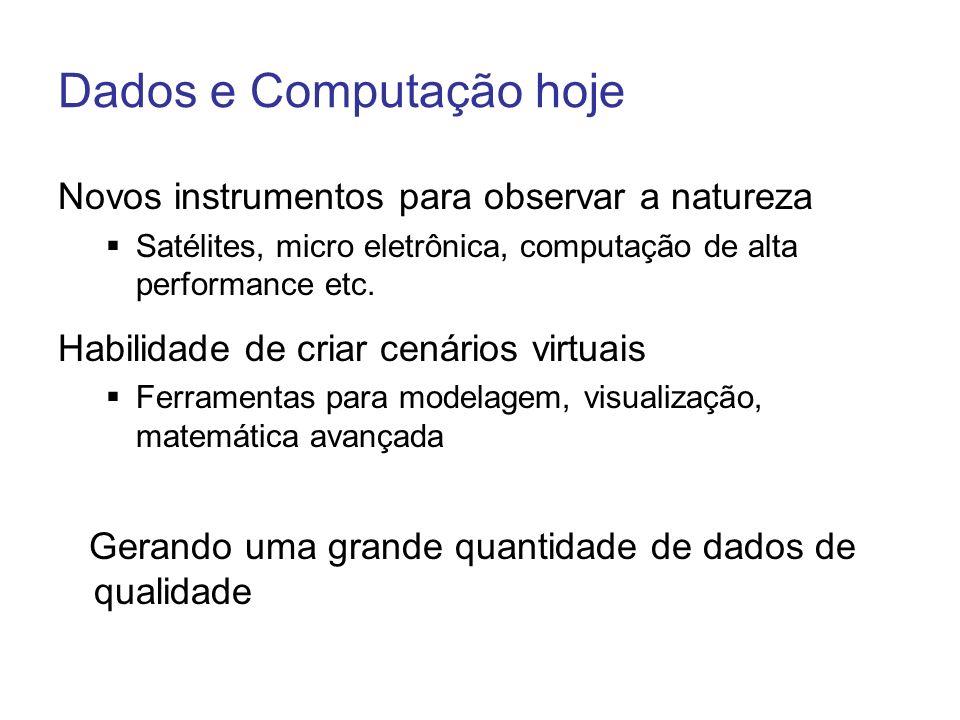 Dados e Computação hoje Novos instrumentos para observar a natureza Satélites, micro eletrônica, computação de alta performance etc. Habilidade de cri