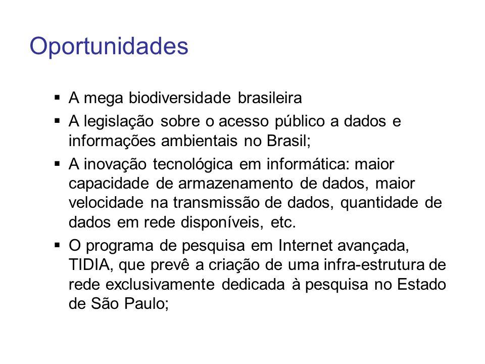 Oportunidades A mega biodiversidade brasileira A legislação sobre o acesso público a dados e informações ambientais no Brasil; A inovação tecnológica