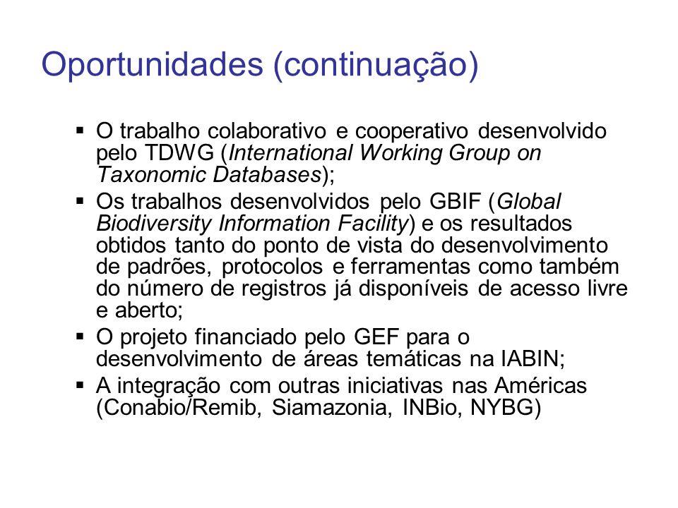 Oportunidades (continuação) O trabalho colaborativo e cooperativo desenvolvido pelo TDWG (International Working Group on Taxonomic Databases); Os trab