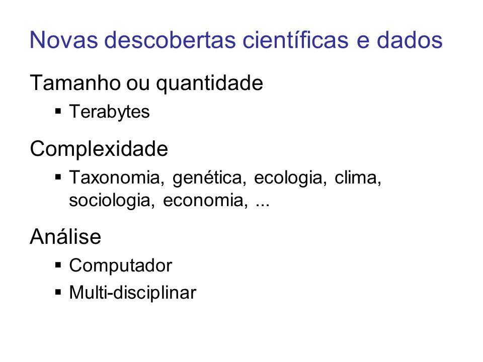 Novas descobertas científicas e dados Tamanho ou quantidade Terabytes Complexidade Taxonomia, genética, ecologia, clima, sociologia, economia,... Anál