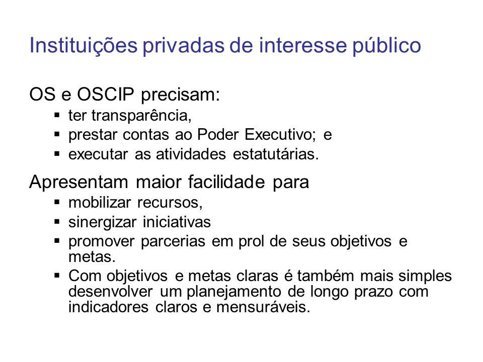 Instituições privadas de interesse público OS e OSCIP precisam: ter transparência, prestar contas ao Poder Executivo; e executar as atividades estatut