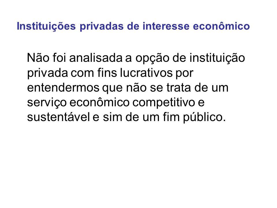 Instituições privadas de interesse econômico Não foi analisada a opção de instituição privada com fins lucrativos por entendermos que não se trata de