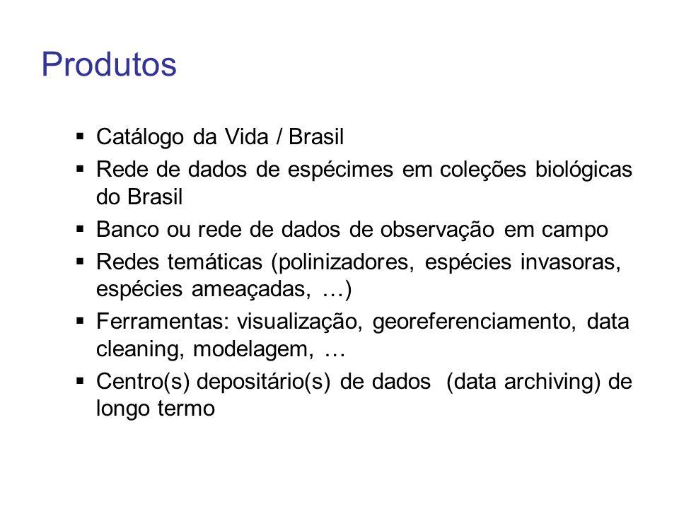 Produtos Catálogo da Vida / Brasil Rede de dados de espécimes em coleções biológicas do Brasil Banco ou rede de dados de observação em campo Redes tem