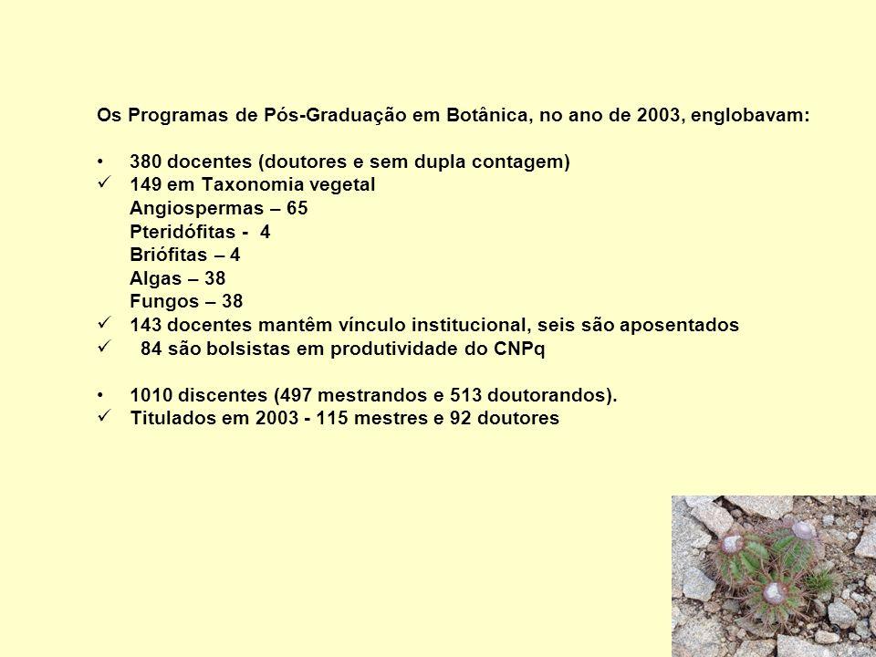 Os Programas de Pós-Graduação em Botânica, no ano de 2003, englobavam: 380 docentes (doutores e sem dupla contagem) 149 em Taxonomia vegetal Angiosper