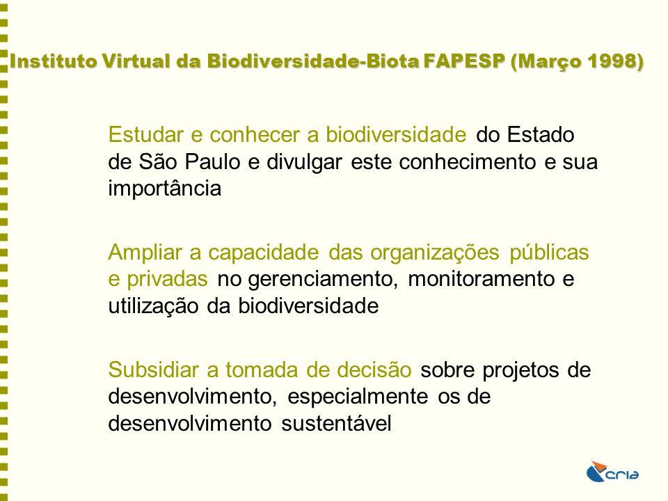 Instituto Virtual da Biodiversidade-Biota FAPESP (Março 1998) Estudar e conhecer a biodiversidade do Estado de São Paulo e divulgar este conhecimento