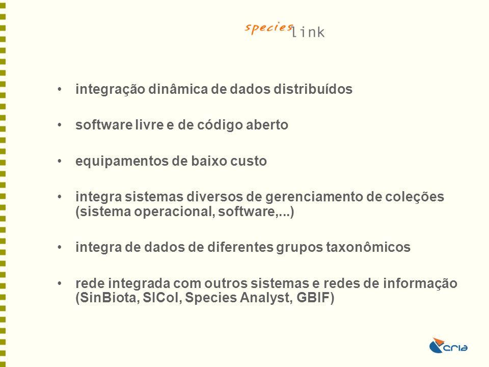 integração dinâmica de dados distribuídos software livre e de código aberto equipamentos de baixo custo integra sistemas diversos de gerenciamento de