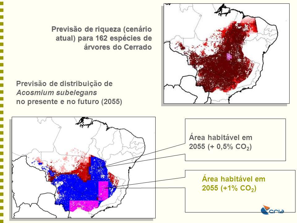 Previsão de distribuição de Acosmium subelegans no presente e no futuro (2055) Área habitável em 2055 (+1% CO 2 ) Área habitável em 2055 (+ 0,5% CO 2