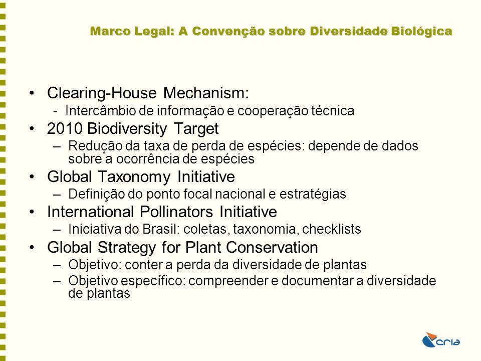 Marco Legal: A Convenção sobre Diversidade Biológica Clearing-House Mechanism: - Intercâmbio de informação e cooperação técnica 2010 Biodiversity Targ