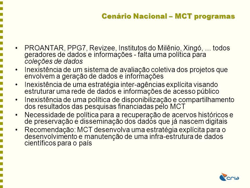 Cenário Nacional – MCT programas PROANTAR, PPG7, Revizee, Institutos do Milênio, Xingó,... todos geradores de dados e informações - falta uma política