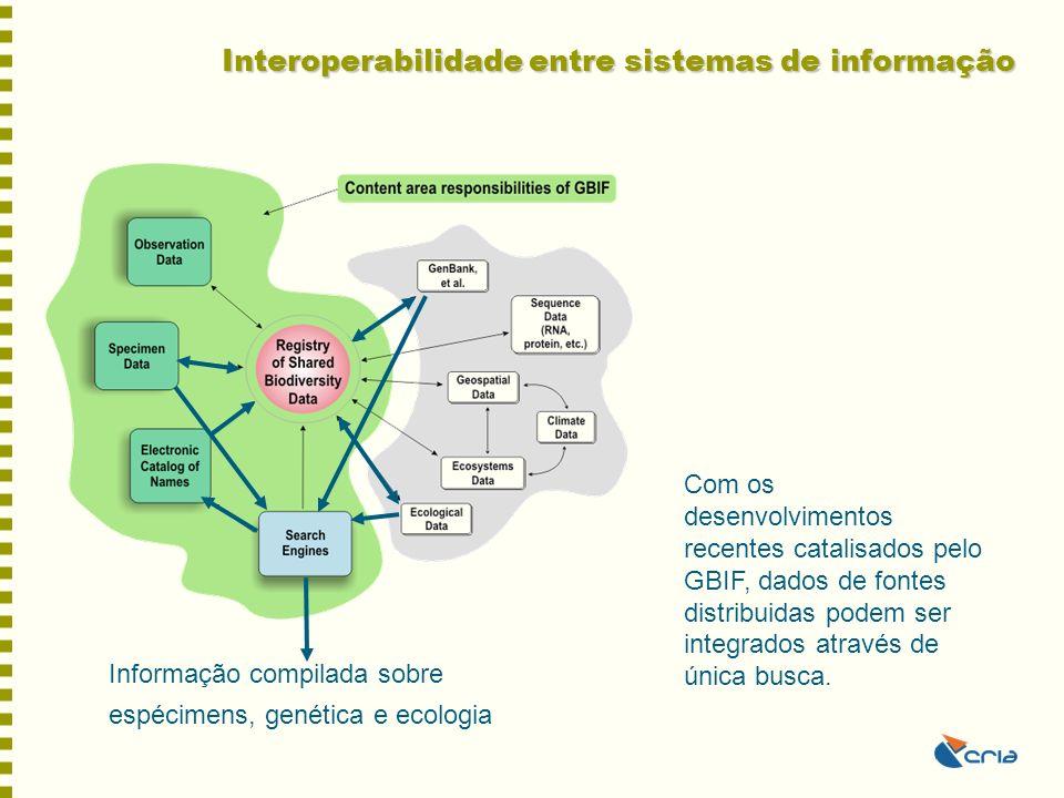 Interoperabilidade entre sistemas de informação Com os desenvolvimentos recentes catalisados pelo GBIF, dados de fontes distribuidas podem ser integra