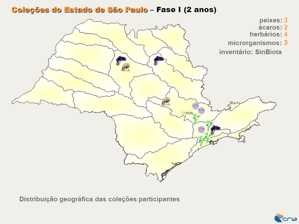 peixes: 3 herbários: 4 microrganismos: 3 ácaros: 2 inventário: SinBiota Distribuição geográfica das coleções participantes Coleções do Estado de São P