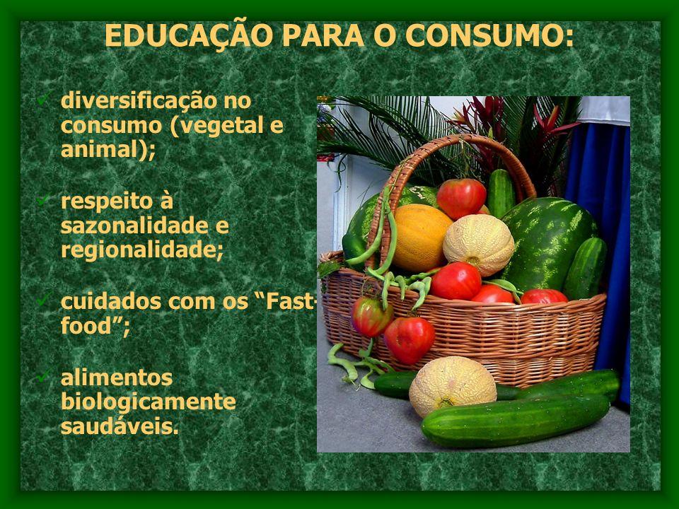 EDUCAÇÃO PARA O CONSUMO: diversificação no consumo (vegetal e animal); respeito à sazonalidade e regionalidade; cuidados com os Fast- food; alimentos