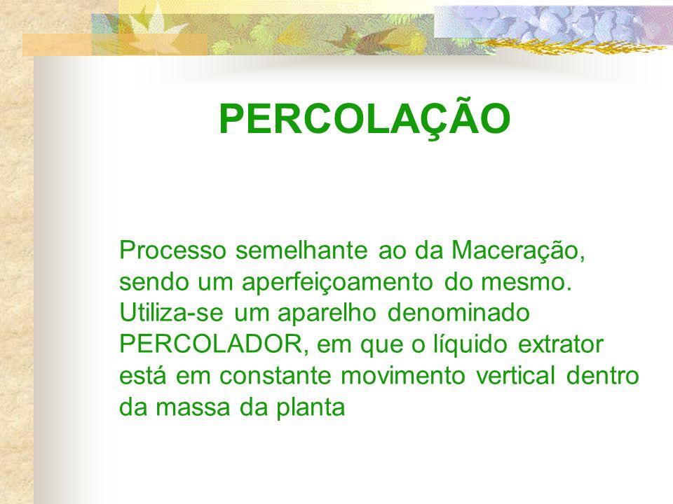 PERCOLAÇÃO Processo semelhante ao da Maceração, sendo um aperfeiçoamento do mesmo. Utiliza-se um aparelho denominado PERCOLADOR, em que o líquido extr