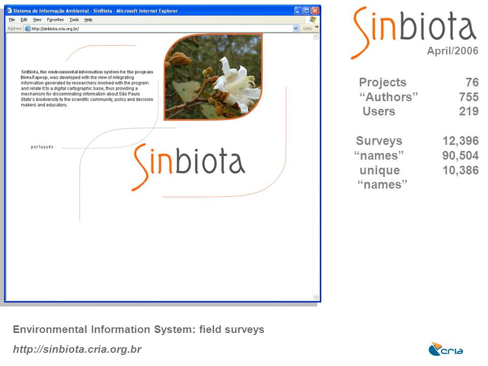 April/2006 Projects 76 Authors 755 Users 219 Surveys12,396 names 90,504 unique 10,386 names Environmental Information System: field surveys http://sin