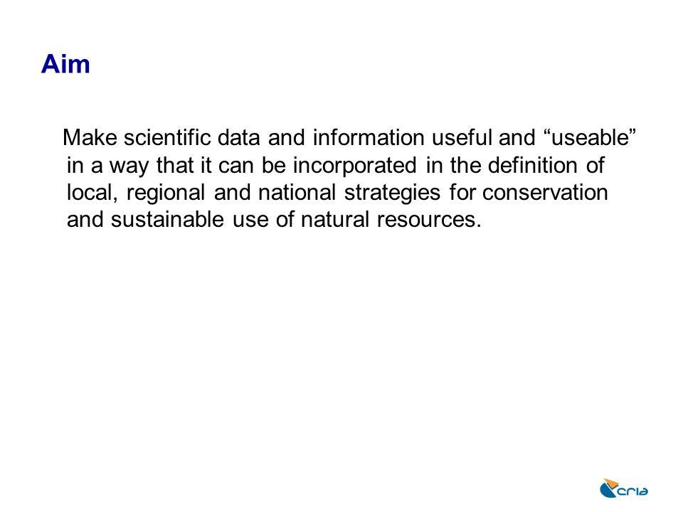 Web Interface Biota program researcher Database Maps User Map service Web server Field records and associated species list