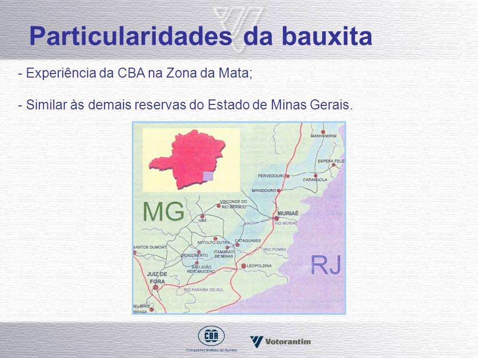 Particularidades da bauxita - Experiência da CBA na Zona da Mata; - Similar às demais reservas do Estado de Minas Gerais.