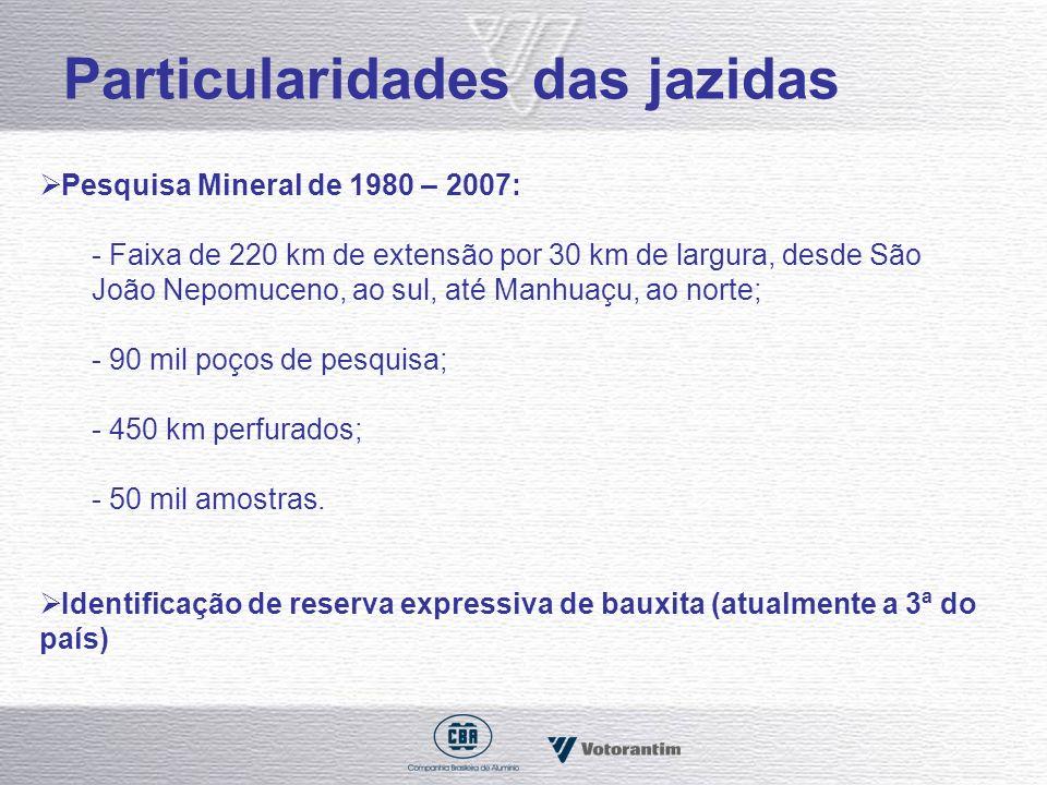 Particularidades das jazidas Pesquisa Mineral de 1980 – 2007: - Faixa de 220 km de extensão por 30 km de largura, desde São João Nepomuceno, ao sul, a