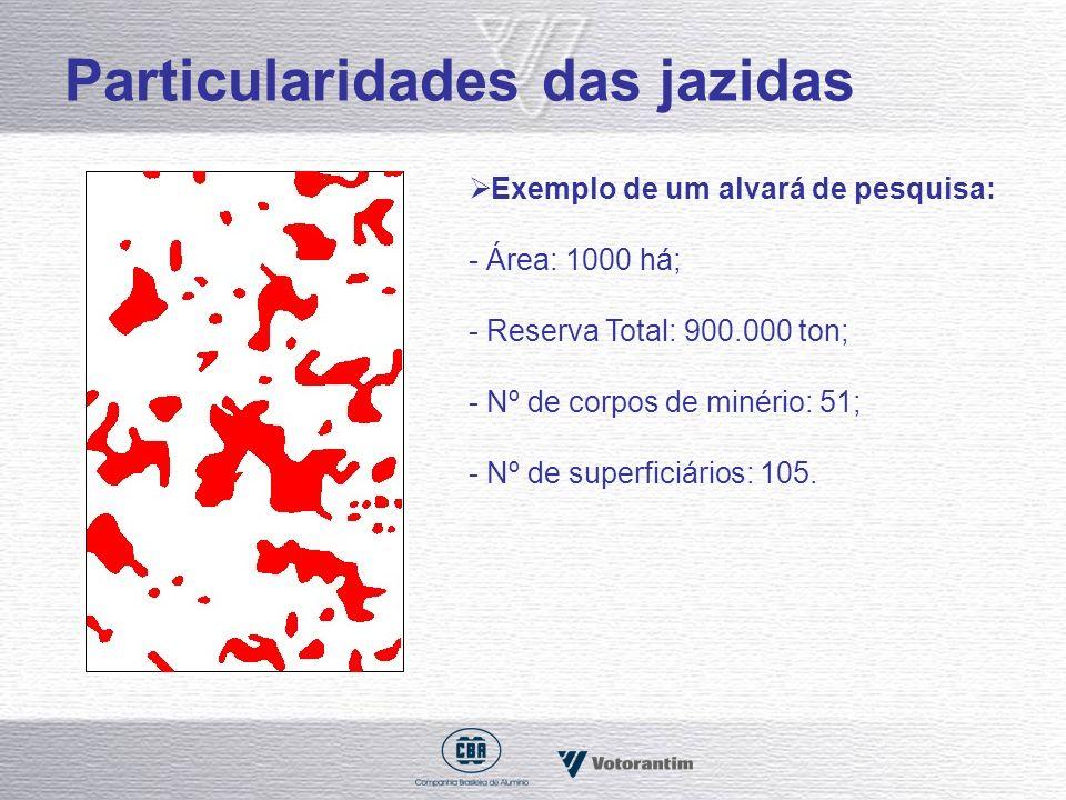 Exemplo de um alvará de pesquisa: - Área: 1000 há; - Reserva Total: 900.000 ton; - Nº de corpos de minério: 51; - Nº de superficiários: 105.