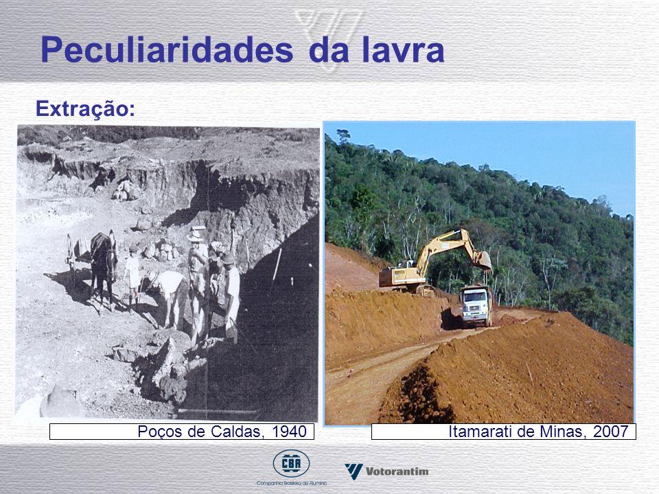Peculiaridades da lavra Extração: Poços de Caldas, 1940Itamarati de Minas, 2007