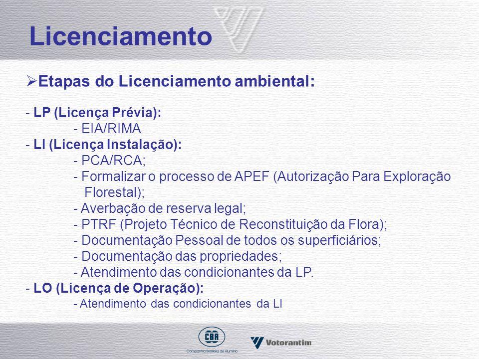 Licenciamento Etapas do Licenciamento ambiental: - LP (Licença Prévia): - EIA/RIMA - LI (Licença Instalação): - PCA/RCA; - Formalizar o processo de AP