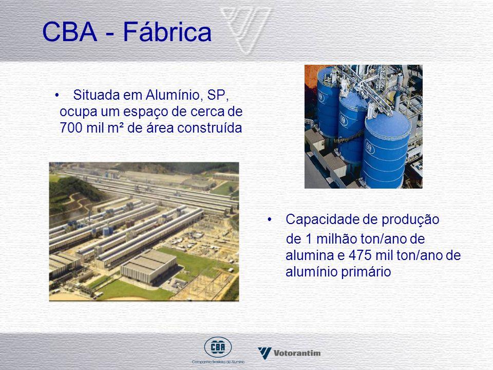 CBA - Fábrica Situada em Alumínio, SP, ocupa um espaço de cerca de 700 mil m² de área construída Capacidade de produção de 1 milhão ton/ano de alumina