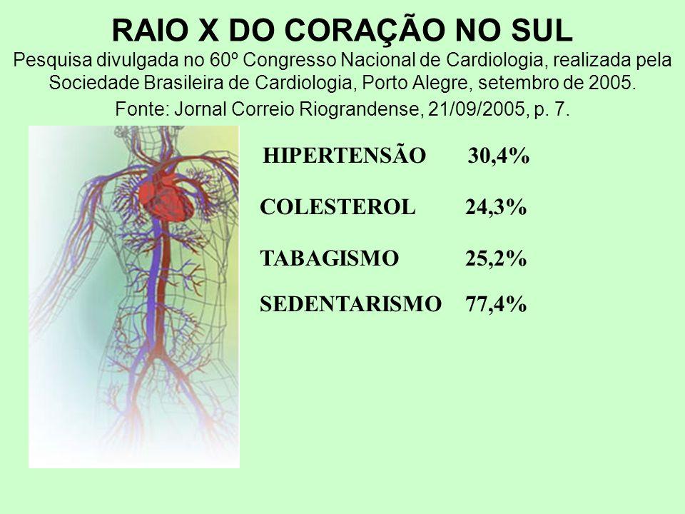 RAIO X DO CORAÇÃO NO SUL Pesquisa divulgada no 60º Congresso Nacional de Cardiologia, realizada pela Sociedade Brasileira de Cardiologia, Porto Alegre