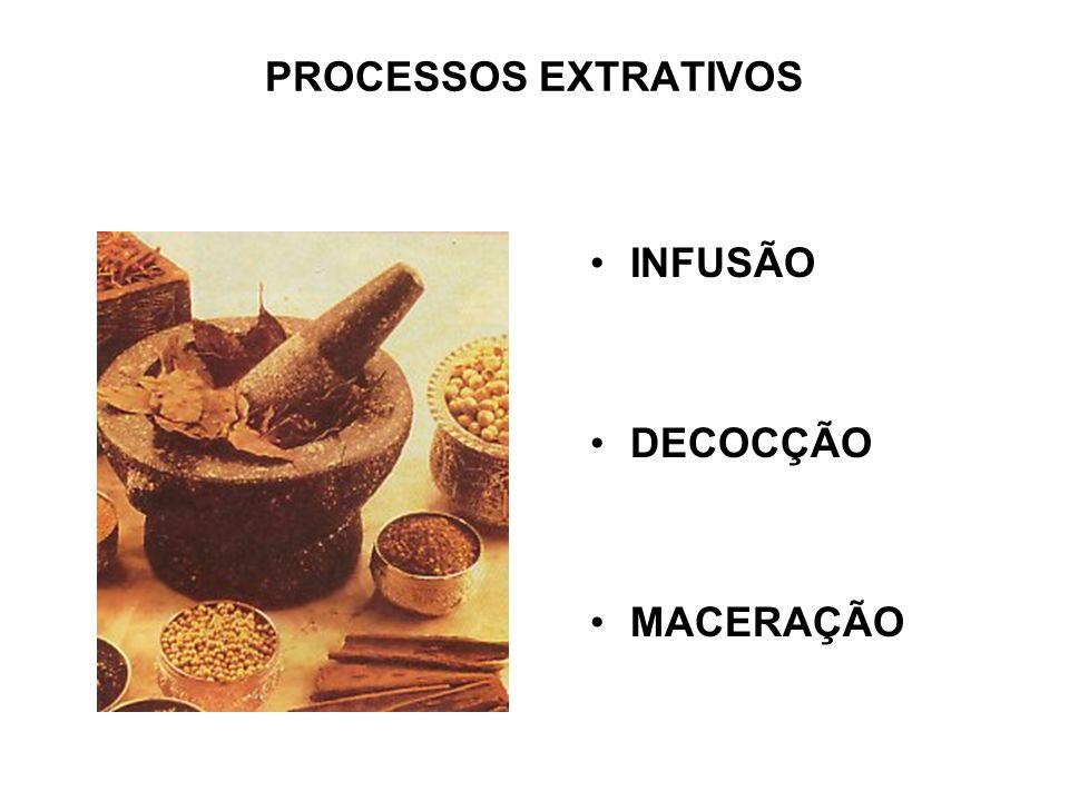 PROCESSOS EXTRATIVOS INFUSÃO DECOCÇÃO MACERAÇÃO