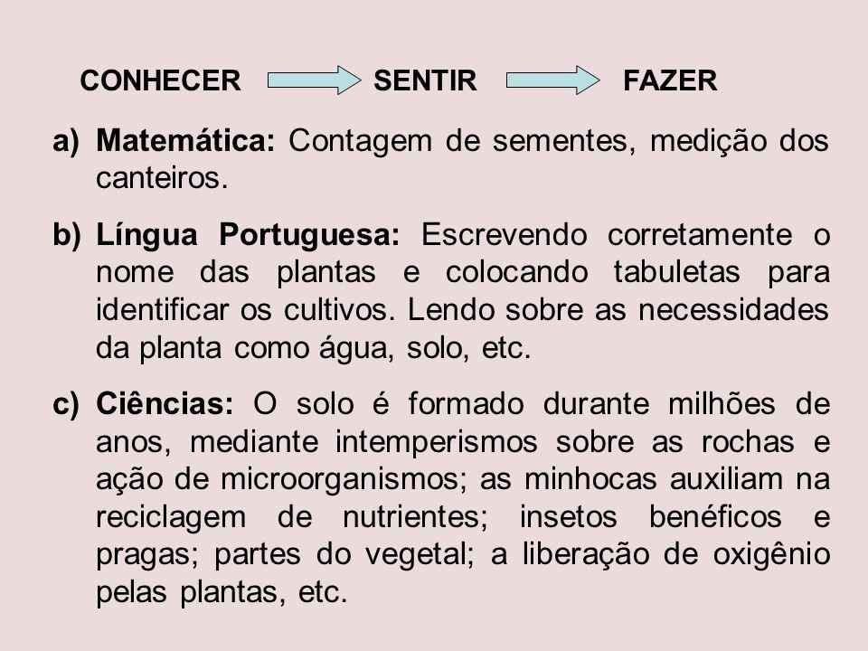 CONHECER SENTIR FAZER Matemática: Contagem de sementes, medição dos canteiros. Língua Portuguesa: Escrevendo corretamente o nome das plantas e colocan
