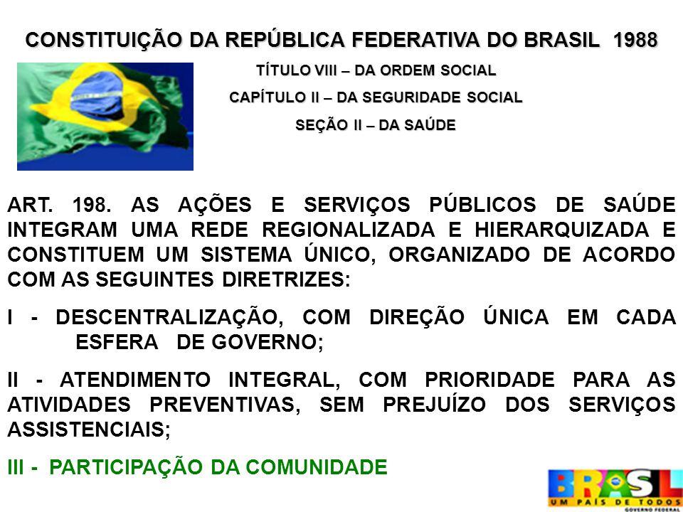 CONSTITUIÇÃO DA REPÚBLICA FEDERATIVA DO BRASIL 1988 TÍTULO VIII – DA ORDEM SOCIAL CAPÍTULO II – DA SEGURIDADE SOCIAL SEÇÃO II – DA SAÚDE ART. 198. AS