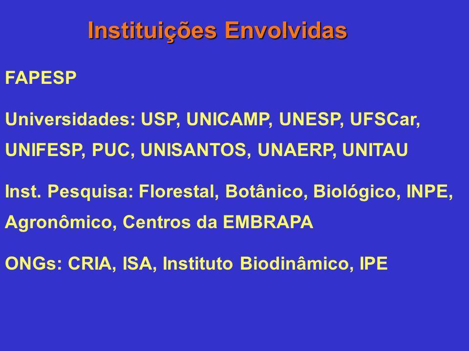 APROVADOS 23 PROJETOS TEMÁTICOS 12 AUXÍLIOS À PESQUISA 02 JOVEM PESQUISADOR Aproximadamente 400 pesquisadores doutores de São Paulo, 400 alunos de pós
