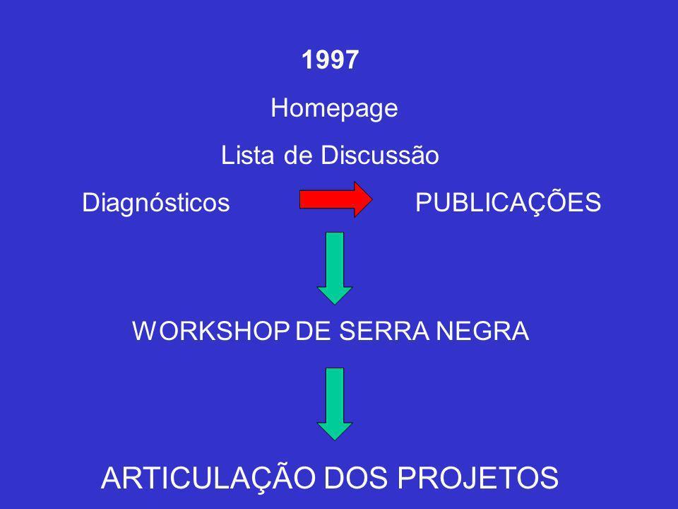 1996 Lideranças da Comunidade Científica Coordenação de Ciências Biológicas - FAPESP Diretoria Científica da FAPESP GRUPO DE COORDENAÇÃO - BIOTASP