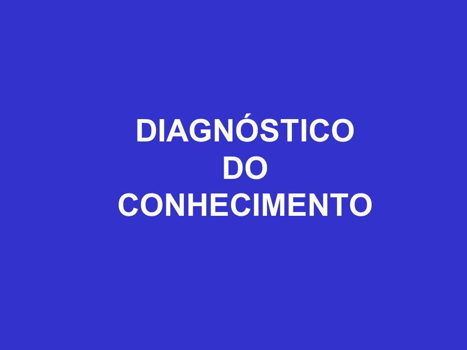 1997 Homepage Lista de Discussão Diagnósticos PUBLICAÇÕES WORKSHOP DE SERRA NEGRA ARTICULAÇÃO DOS PROJETOS
