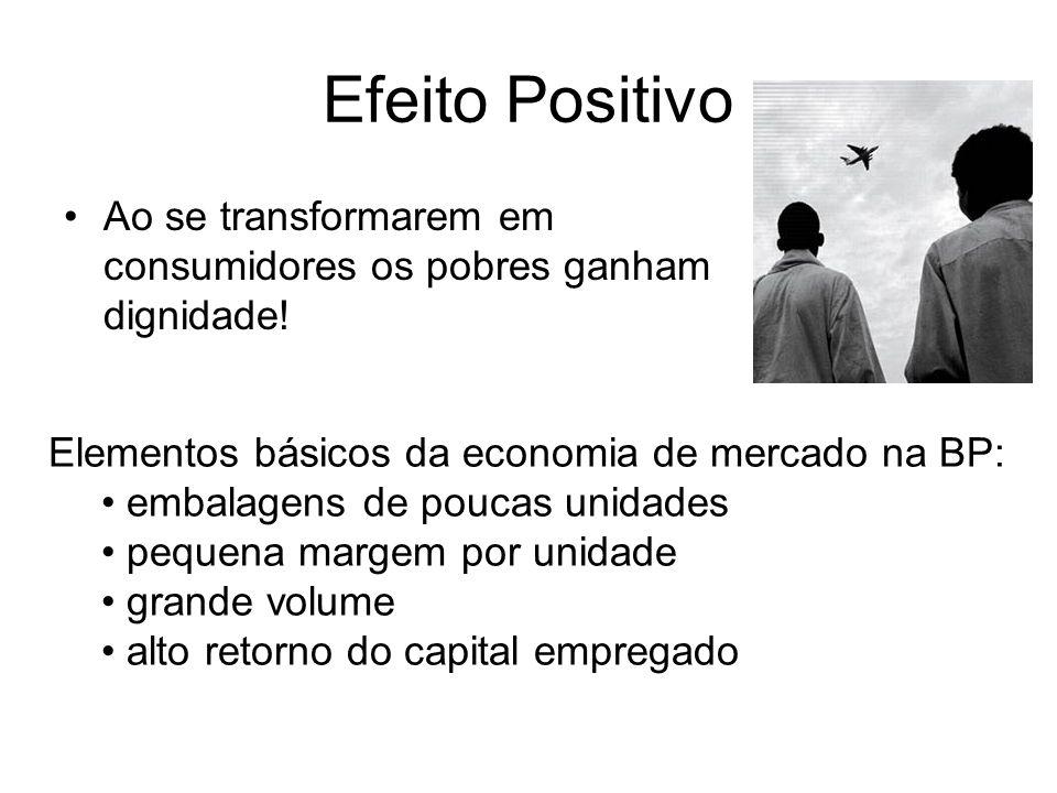 Efeito Positivo Ao se transformarem em consumidores os pobres ganham dignidade! Elementos básicos da economia de mercado na BP: embalagens de poucas u