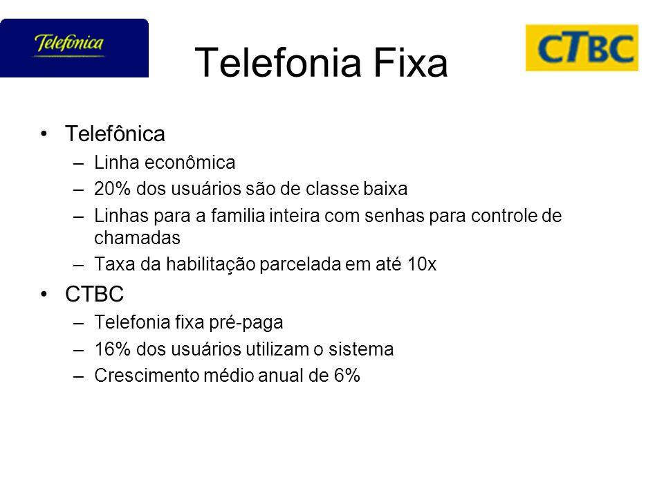 Telefonia Fixa Telefônica –Linha econômica –20% dos usuários são de classe baixa –Linhas para a familia inteira com senhas para controle de chamadas –